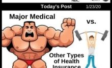 Post - Major Medical vs. Other Types of Health Insurance Coverage